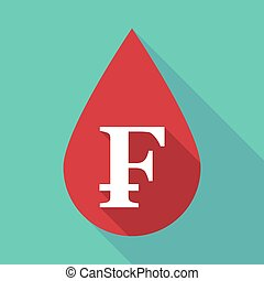 Long shadow blood drop with a swiss franc sign -...