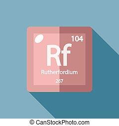 Chemical element Rutherfordium Flat - Chemical element...