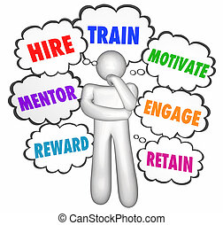 Hire Train Motivate Reward Retain Thinker Thought Clouds