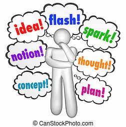 Idea Thought Creative Thinking Clouds Thinker Imagination Words