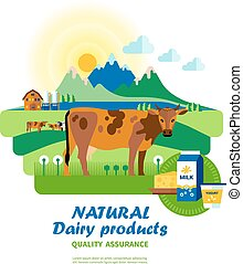 Natural Dairy Products Quality Assurance - Natural dairy...