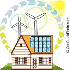 Wind n Solar Small House Eco Energy