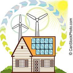 Wind n Solar Small House Eco Energy