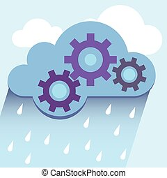 Cloud gears rain