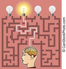 Creativity Brainstorming Passage through Maze of thoughts