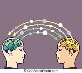 Transfer of information between minds