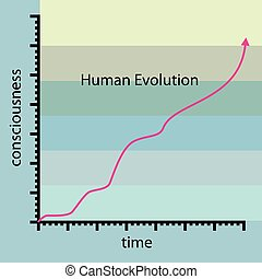 Human Evolution Graph