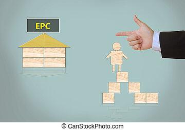 EPC - Earning Per Click
