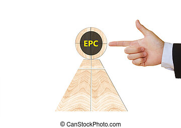 EPC - Earning Per Click