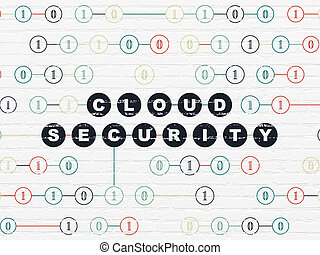 Privacy concept: Cloud Security on wall background