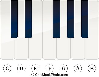 Piano keys with music notes on white