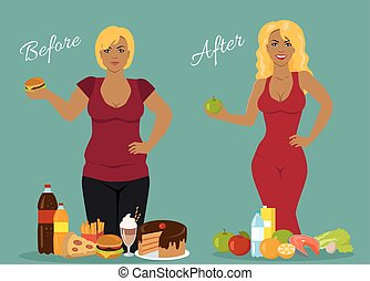 Figure of a Woman Before and After - Figure of a woman...