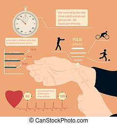 Pulse of a man - Infographics human heart during sporting...