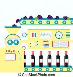 Industrial production of wine