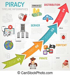 Internet Piracy Infographics - Piracy Concept with Flat...