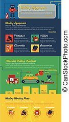 Welder Infographics Layout - Welder infographics layout with...