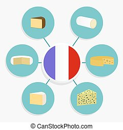 Six french cheese - Six famous French cheeses ordered in a...