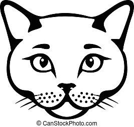 British cat muzzle