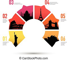 famous landmarks on a pie chart