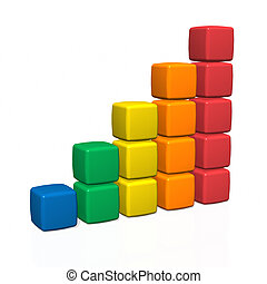 Bar chart from toy boxes