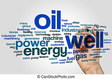 Oil well word cloud concept with gas industry related tags