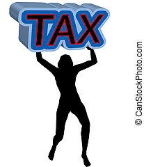 Tax Burden