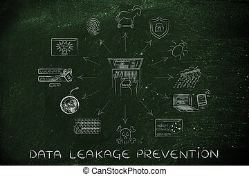laptop with security and privacy threats, data leakage...