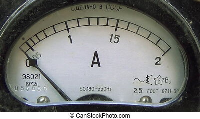 Old style micro ammeter or microamp meter close up with...