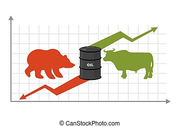 Oil prices. Rise and fall of oil sales. Bear and bull. Business chart Exchange. Increase of green up arrow. Lowering rates red down arrow