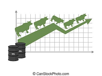 Growth rate of oil. Oil quotations increase. Barrel of oil. Green up arrow. bulls are coming up. Raising rates. Business graph for traders. Traders bulls players in exchange market