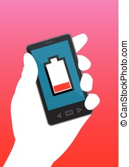 A hand holds a mobile phone with low electrical charge