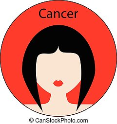 Cancer zodiac sign. Icon with fashionable woman face with...