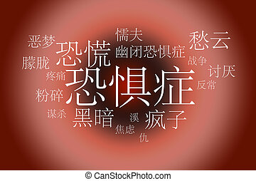 Association to the word Fobia Chinese White letters on a red...