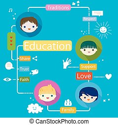 kids education infographic