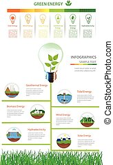 Renewable energy infographics - Renewable energy types....