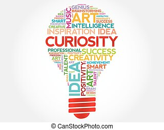Curiosity bulb word cloud concept