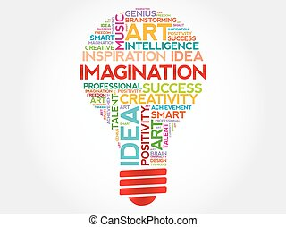 Imagination bulb word cloud concept