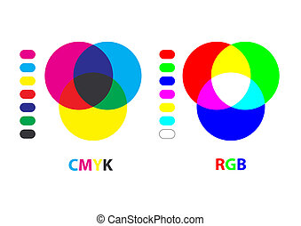 RGBCMYK Chart - Vector chart explaining difference between...