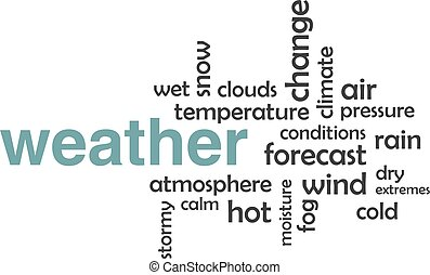 word cloud - weather - A word cloud of weather related items