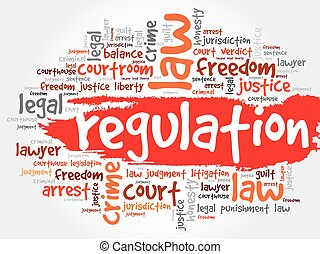 Regulation word cloud