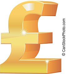 Gold 3d british pound or sterling
