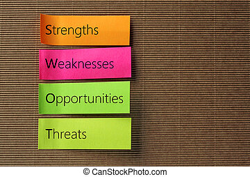 SWOT (Strengths Weaknesses Opportunities Threats) text on colorful sticky notes