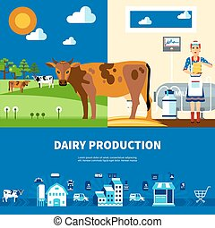 Dairy Production Set - Dairy production set with cows on...