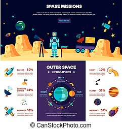 Outer Space Missions Flat Banners Composition - Space...