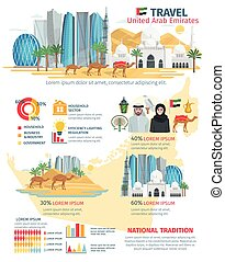 United Arab Emirates Travel Infographic - United arab...
