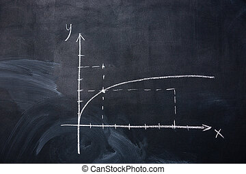 Graph of function parabola drawn on blackboard with chalk
