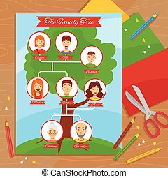 Family Tree Creative Handwork Flat Poster - Family tree...
