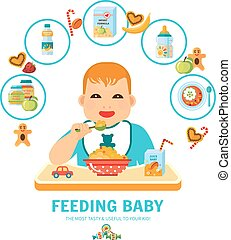 Feeding Baby Pictorial Guide Flat Poster - Feeding baby and...