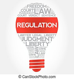 Regulation bulb word cloud concept