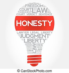 Honesty bulb word cloud concept